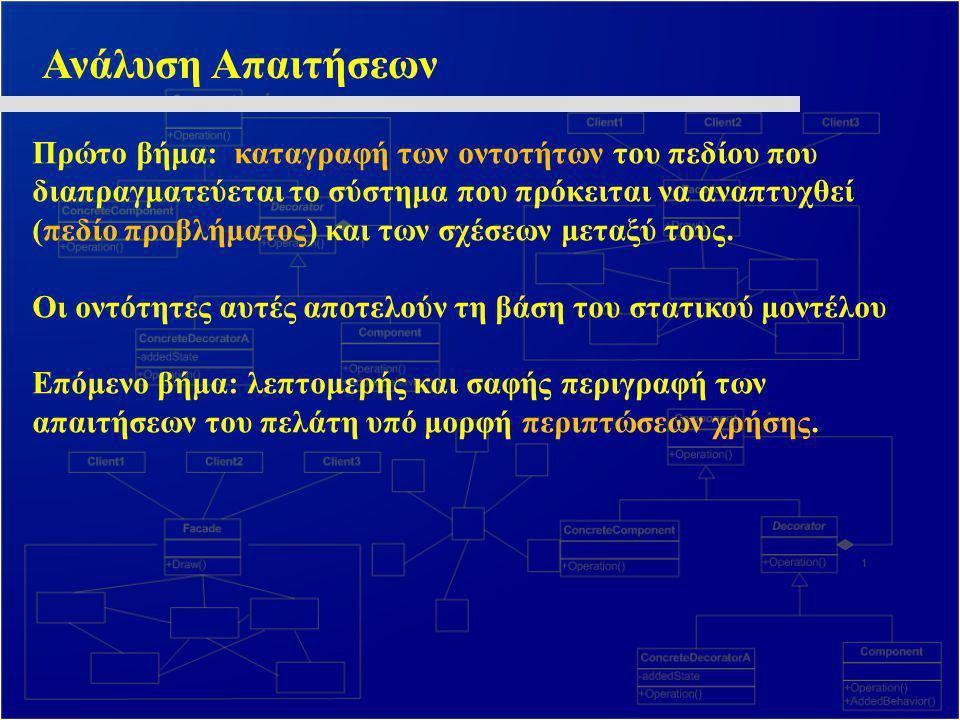 Ανάλυση Απαιτήσεων Πρώτο βήμα: καταγραφή των οντοτήτων του πεδίου που διαπραγματεύεται το σύστημα που πρόκειται να αναπτυχθεί (πεδίο προβλήματος) και