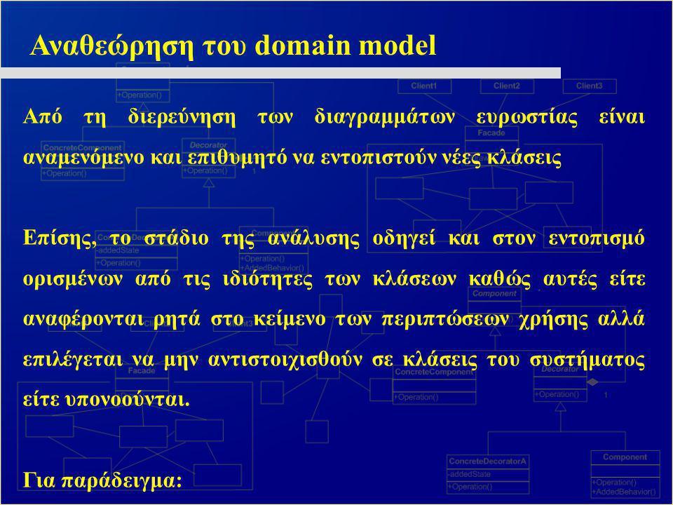 Αναθεώρηση του domain model Από τη διερεύνηση των διαγραμμάτων ευρωστίας είναι αναμενόμενο και επιθυμητό να εντοπιστούν νέες κλάσεις Επίσης, το στάδιο