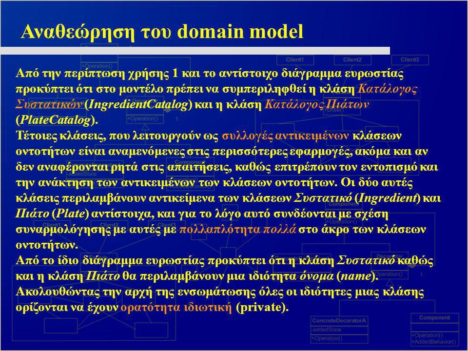 Αναθεώρηση του domain model Από την περίπτωση χρήσης 1 και το αντίστοιχο διάγραμμα ευρωστίας προκύπτει ότι στο μοντέλο πρέπει να συμπεριληφθεί η κλάση