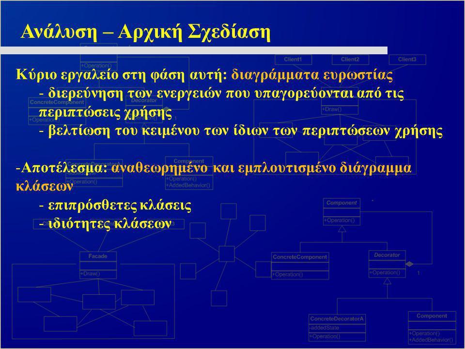 Ανάλυση – Αρχική Σχεδίαση Κύριο εργαλείο στη φάση αυτή: διαγράμματα ευρωστίας - διερεύνηση των ενεργειών που υπαγορεύονται από τις περιπτώσεις χρήσης
