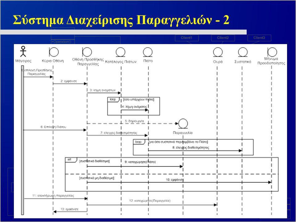 Σύστημα Διαχείρισης Παραγγελιών - 2