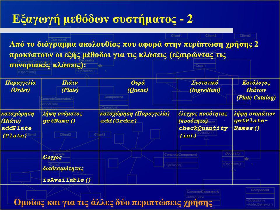 Εξαγωγή μεθόδων συστήματος - 2 Από το διάγραμμα ακολουθίας που αφορά στην περίπτωση χρήσης 2 προκύπτουν οι εξής μέθοδοι για τις κλάσεις (εξαιρώντας τι