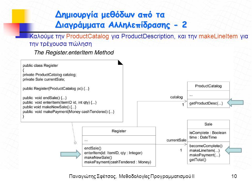 Παναγιώτης Σφέτσος, Μεθοδολογίες Προγραμματισμού ΙΙ10 Στόχοι Δημιουργία μεθόδων από τα Διαγράμματα Αλληλεπίδρασης - 2 Καλούμε την ProductCatalog για P