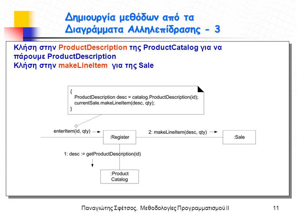 Παναγιώτης Σφέτσος, Μεθοδολογίες Προγραμματισμού ΙΙ11 Στόχοι Δημιουργία μεθόδων από τα Διαγράμματα Αλληλεπίδρασης - 3 Κλήση στην ProductDescription τη