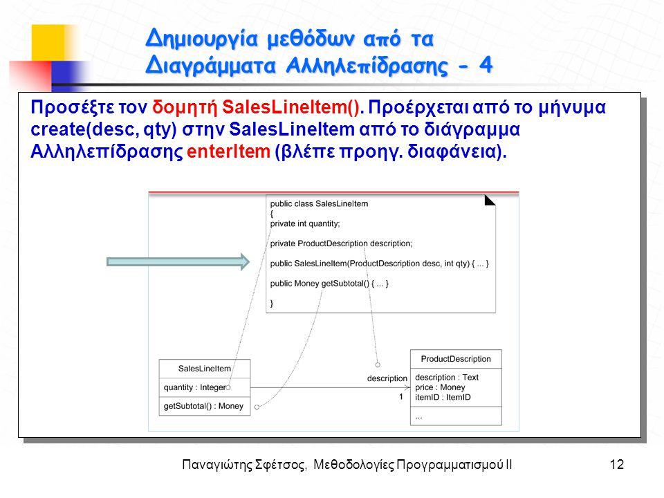 Παναγιώτης Σφέτσος, Μεθοδολογίες Προγραμματισμού ΙΙ12 Στόχοι Προσέξτε τον δομητή SalesLineItem(). Προέρχεται από το μήνυμα create(desc, qty) στην Sale