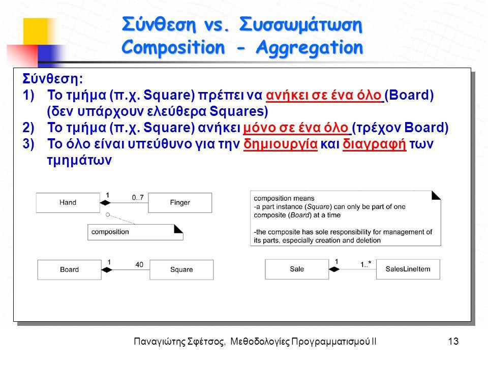Παναγιώτης Σφέτσος, Μεθοδολογίες Προγραμματισμού ΙΙ13 Στόχοι Σύνθεση vs. Συσσωμάτωση Composition - Aggregation Σύνθεση: 1)Το τμήμα (π.χ. Square) πρέπε