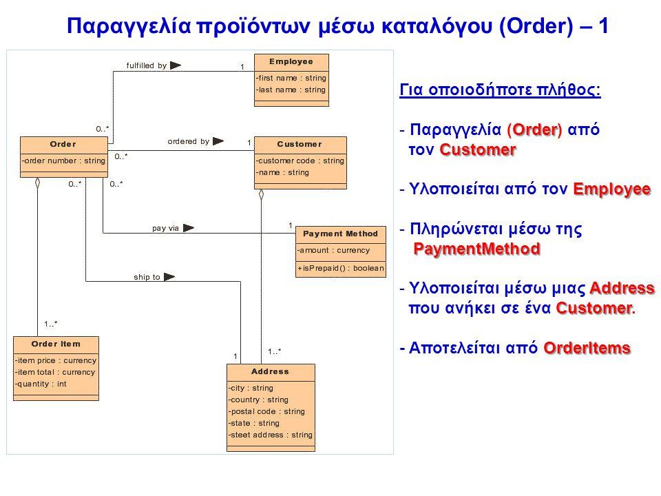 Παραγγελία προϊόντων μέσω καταλόγου (Order) – 1 Για οποιοδήποτε πλήθος: Order - Παραγγελία (Order) από Customer τον Customer Employee - Υλοποιείται απ