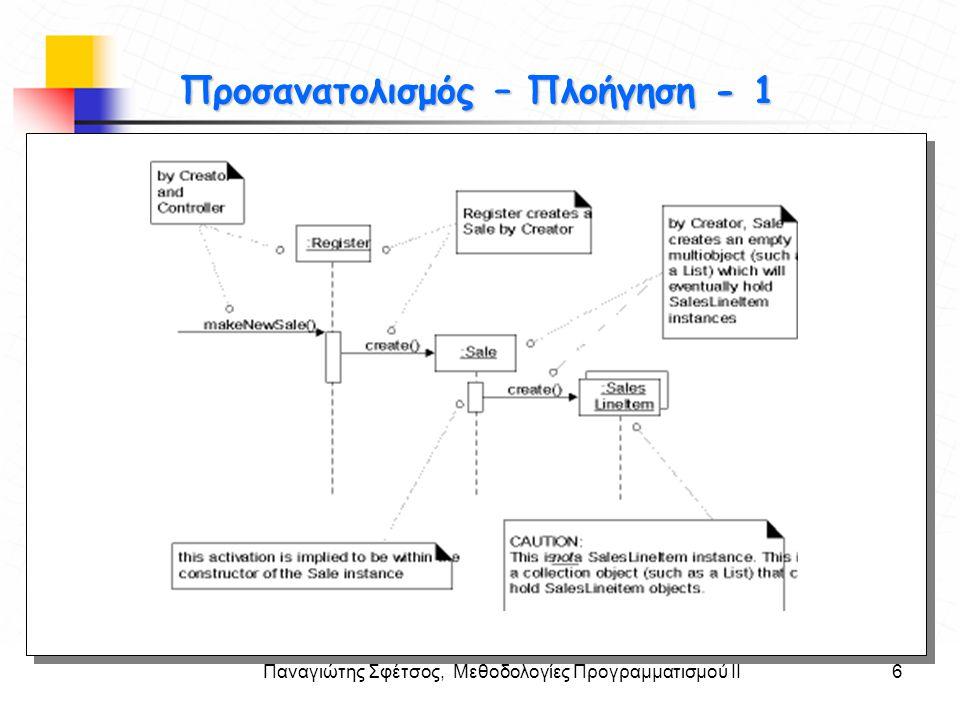 Παναγιώτης Σφέτσος, Μεθοδολογίες Προγραμματισμού ΙΙ7 Στόχοι Προσανατολισμός – Πλοήγηση - 2 Η κλάση Register έχει το χαρακτηριστικό currentSale που δείχνει αντικείμενο της Sale.
