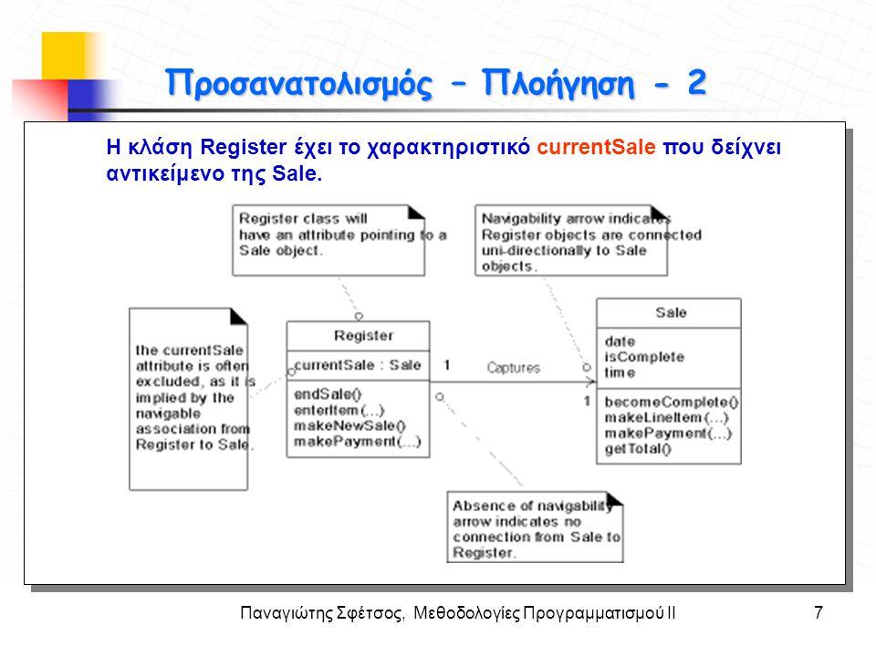 Παναγιώτης Σφέτσος, Μεθοδολογίες Προγραμματισμού ΙΙ8 Στόχοι Προσανατολισμός – Πλοήγηση - 3 Εξαρτήσεις: Εξαρτήσεις: H Register ξέρει ένα προϊόν από την Catalog, ενώ η Sale λαμβάνει ένα ProductSpecification στο μήνυμα makeLineItem.