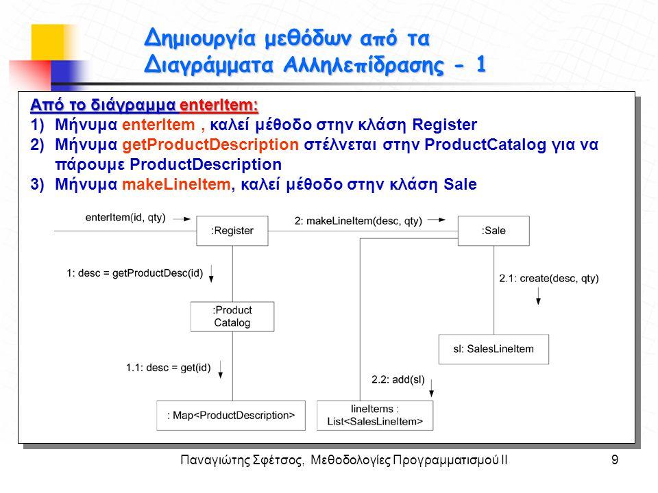 Παναγιώτης Σφέτσος, Μεθοδολογίες Προγραμματισμού ΙΙ10 Στόχοι Δημιουργία μεθόδων από τα Διαγράμματα Αλληλεπίδρασης - 2 Καλούμε την ProductCatalog για ProductDescription, και την makeLineItem για την τρέχουσα πώληση
