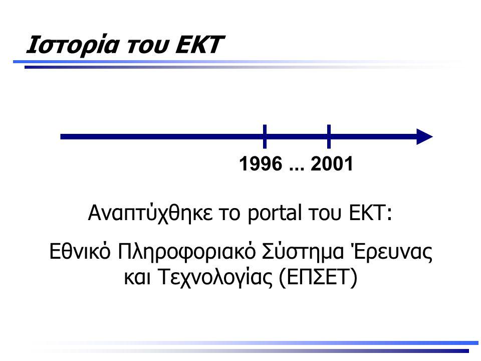 Ιστορία του ΕΚΤ Αναπτύχθηκε το portal του ΕΚΤ: Εθνικό Πληροφοριακό Σύστημα Έρευνας και Τεχνολογίας (ΕΠΣΕΤ) 1996... 2001