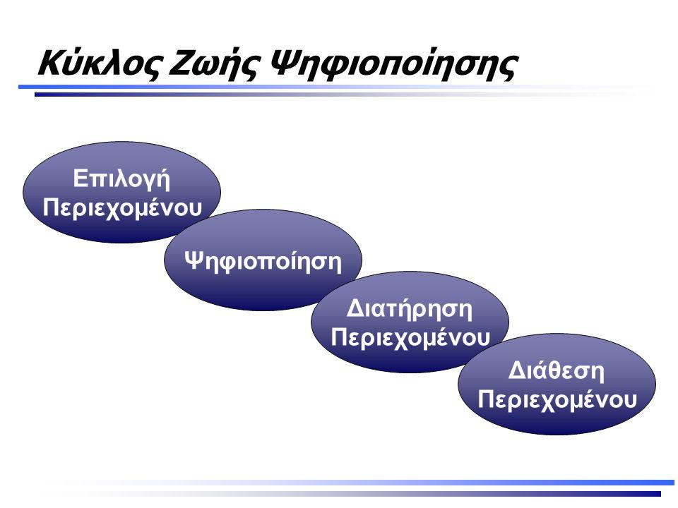Κύκλος Ζωής Ψηφιοποίησης Επιλογή Περιεχομένου Ψηφιοποίηση Διατήρηση Περιεχομένου Διάθεση Περιεχομένου