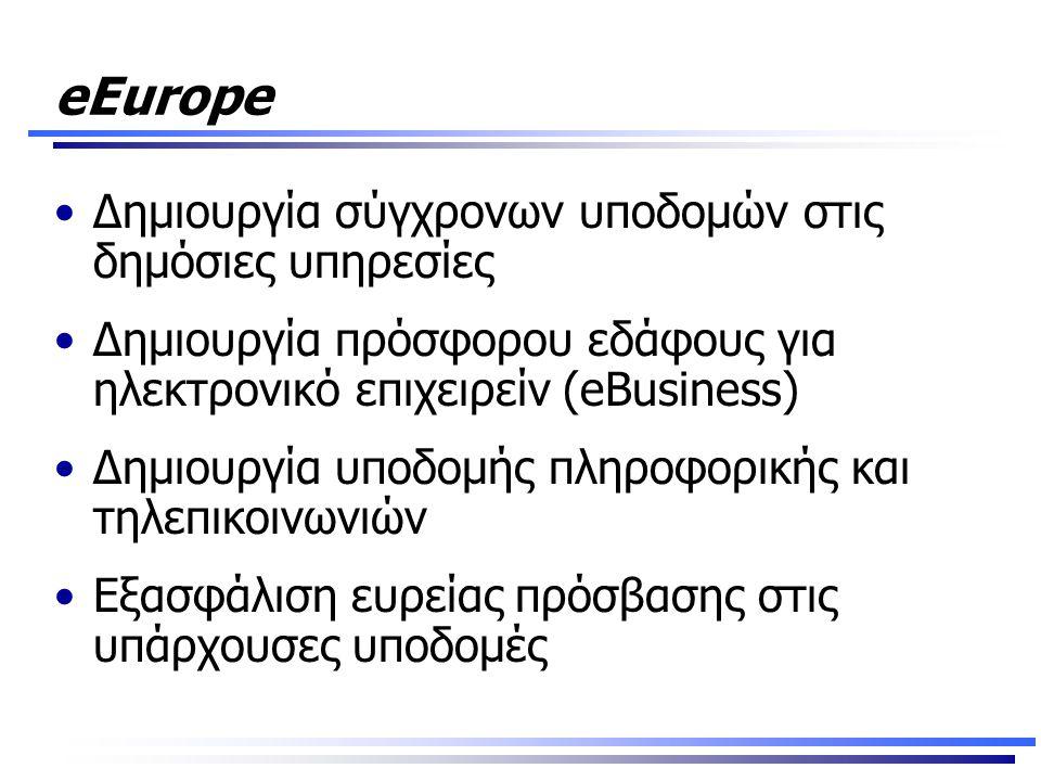 eEurope •Δημιουργία σύγχρονων υποδομών στις δημόσιες υπηρεσίες •Δημιουργία πρόσφορου εδάφους για ηλεκτρονικό επιχειρείν (eBusiness) •Δημιουργία υποδομής πληροφορικής και τηλεπικοινωνιών •Εξασφάλιση ευρείας πρόσβασης στις υπάρχουσες υποδομές