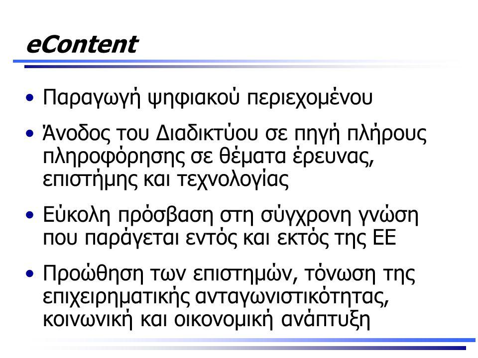 Ψηφιοποίηση (α) Ανάλυση Ψηφιοποίησης Επιλογή Περιεχομένου Ψηφιοποίηση Διατήρηση Περιεχομένου Διάθεση Περιεχομένου ΠοιότηταΌγκος Ανάλυση