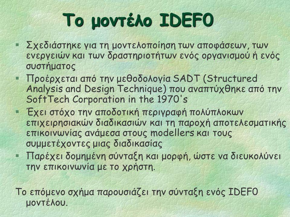Μοντέλα Προσανατολισμένα σε Δραστηριότητες * Tο μοντέλο IDEF0 * Tο μοντέλο IDEF3 * Tο μοντέλο EPC
