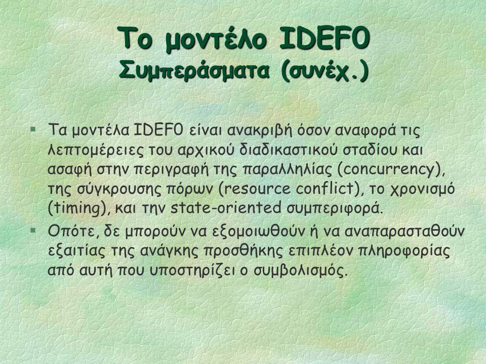 Το μοντέλο IDEF0 Συμπεράσματα §Το μοντέλο IDEF0 επιτρέπει στο σχεδιαστή να εκφράσει καθαρά τους παράγοντες που απαιτούνται από μια δραστηριότητα (εισό