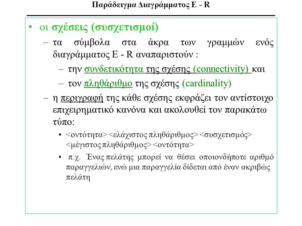 •οι σχέσεις (συσχετισμοί) –τα σύμβολα στα άκρα των γραμμών ενός διαγράμματος E - R αναπαριστούν : –την συνδετικότητα της σχέσης (connectivity) και –το