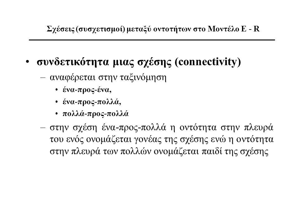 •συνδετικότητα μιας σχέσης (connectivity) –αναφέρεται στην ταξινόμηση •ένα-προς-ένα, •ένα-προς-πολλά, •πολλά-προς-πολλά –στην σχέση ένα-προς-πολλά η ο