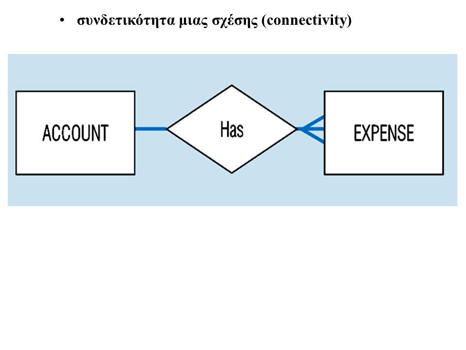 •συνδετικότητα μιας σχέσης (connectivity)