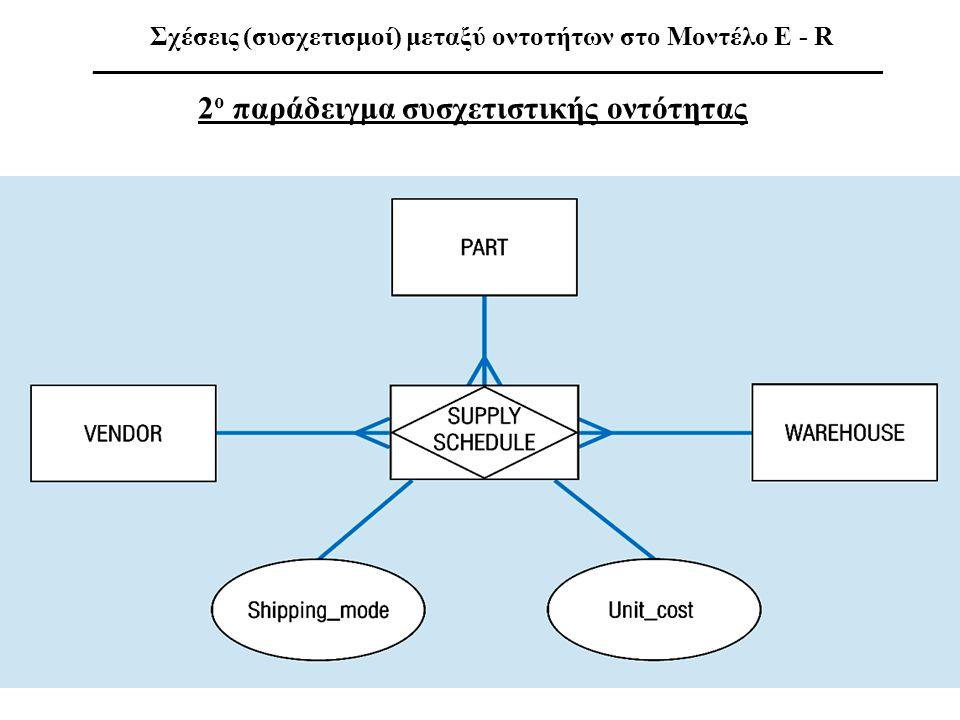 Σχέσεις (συσχετισμοί) μεταξύ οντοτήτων στο Μοντέλο E - R ___________________________________________________________ 2 ο παράδειγμα συσχετιστικής οντό