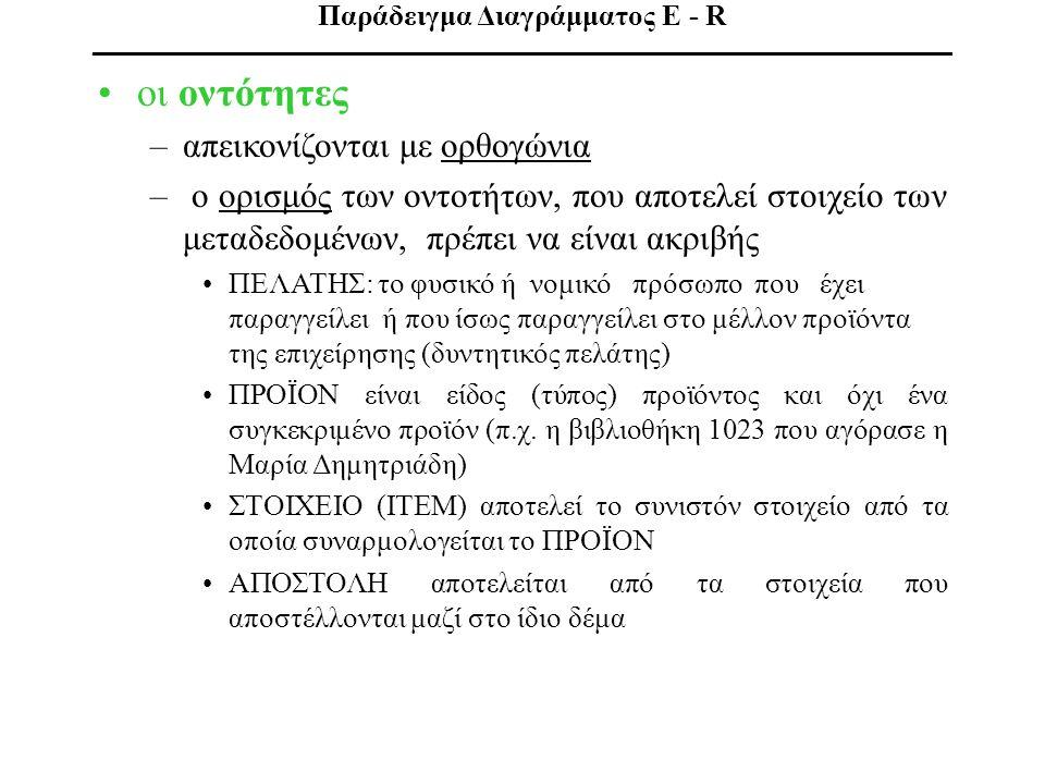 •οι οντότητες –απεικονίζονται με ορθογώνια – ο ορισμός των οντοτήτων, που αποτελεί στοιχείο των μεταδεδομένων, πρέπει να είναι ακριβής •ΠΕΛΑΤΗΣ: το φυ