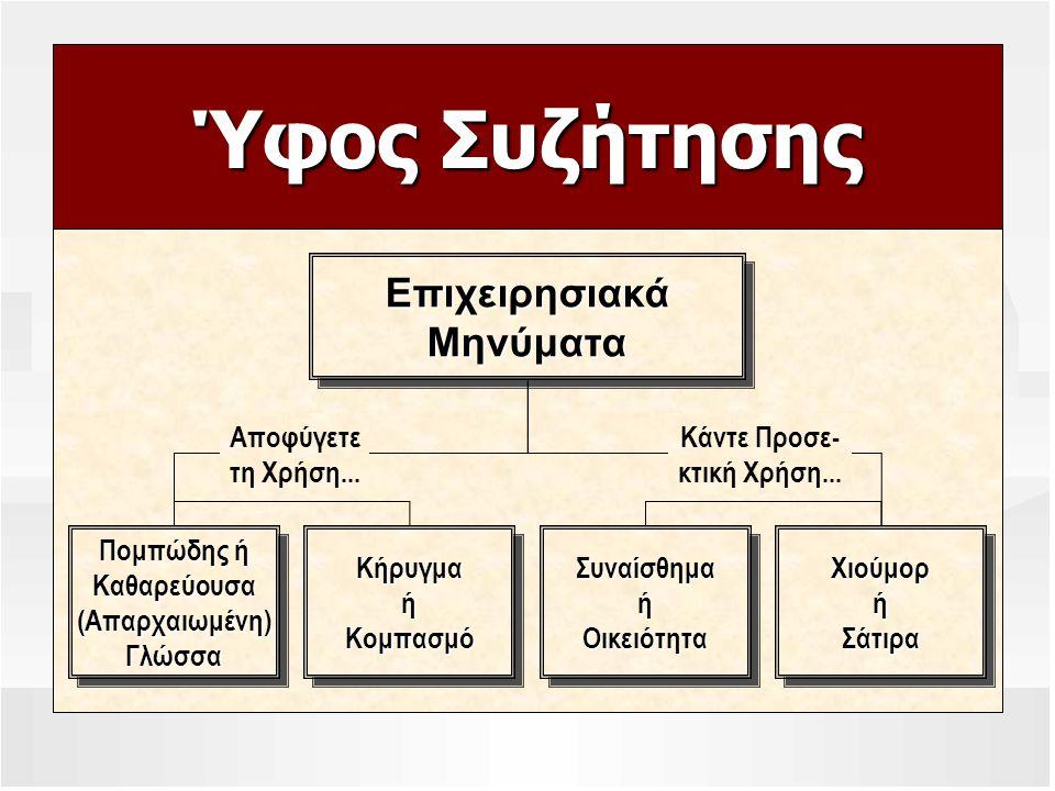 Ύφος Συζήτησης ΕπιχειρησιακάΜηνύματαΕπιχειρησιακάΜηνύματα Πομπώδης ή Καθαρεύουσα(Απαρχαιωμένη)Γλώσσα Καθαρεύουσα(Απαρχαιωμένη)ΓλώσσαΚήρυγμαήΚομπασμόΚή