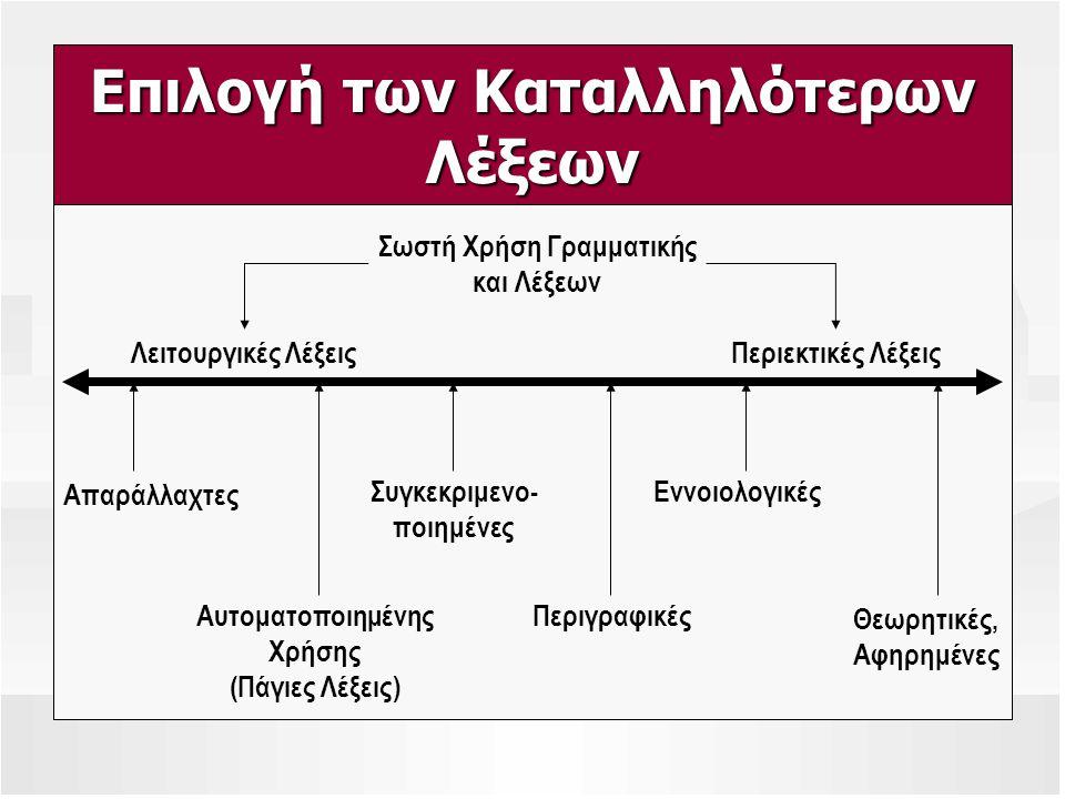 Επιλογή των Καταλληλότερων Λέξεων Περιεκτικές ΛέξειςΛειτουργικές Λέξεις Απαράλλαχτες Αυτοματοποιημένης Χρήσης (Πάγιες Λέξεις) Περιγραφικές Συγκεκριμεν