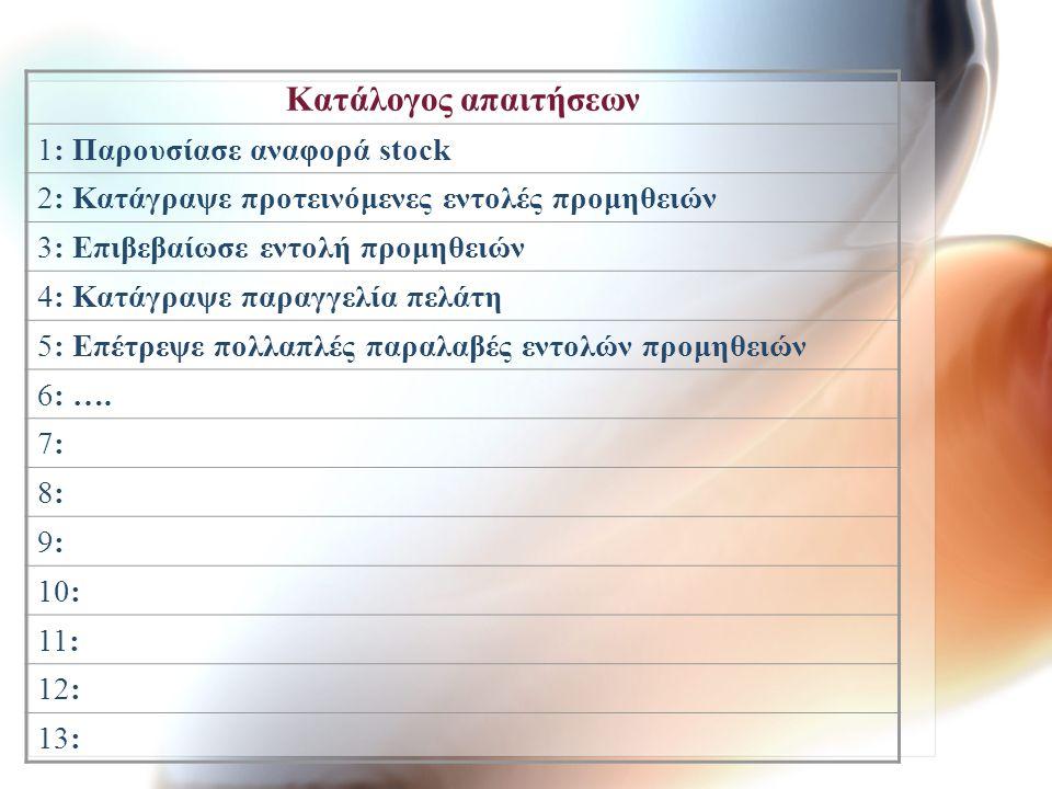 Κατάλογος απαιτήσεων 1: Παρουσίασε αναφορά stock 2: Κατάγραψε προτεινόμενες εντολές προμηθειών 3: Επιβεβαίωσε εντολή προμηθειών 4: Κατάγραψε παραγγελί