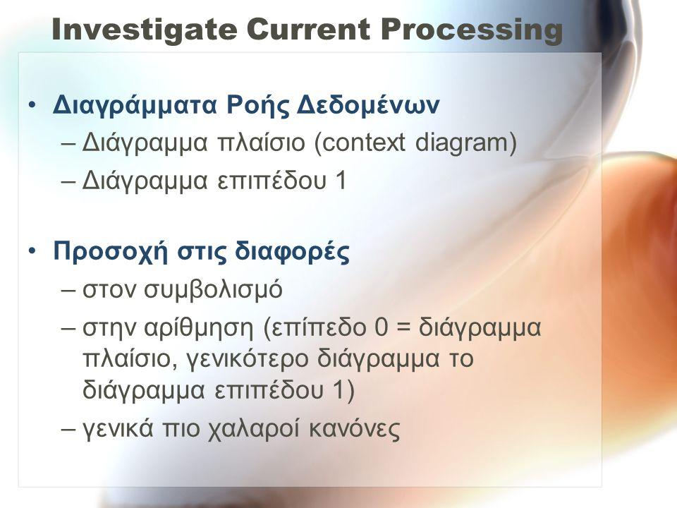 Investigate Current Processing •Διαγράμματα Ροής Δεδομένων –Διάγραμμα πλαίσιο (context diagram) –Διάγραμμα επιπέδου 1 •Προσοχή στις διαφορές –στον συμ
