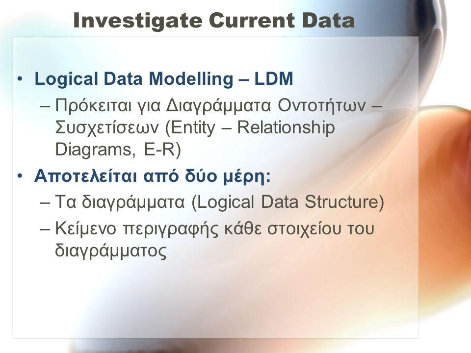 Investigate Current Data •Logical Data Modelling – LDM –Πρόκειται για Διαγράμματα Οντοτήτων – Συσχετίσεων (Entity – Relationship Diagrams, E-R) •Αποτε