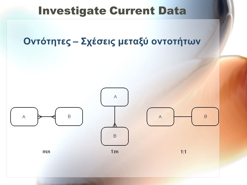 Investigate Current Data Οντότητες – Σχέσεις μεταξύ οντοτήτων