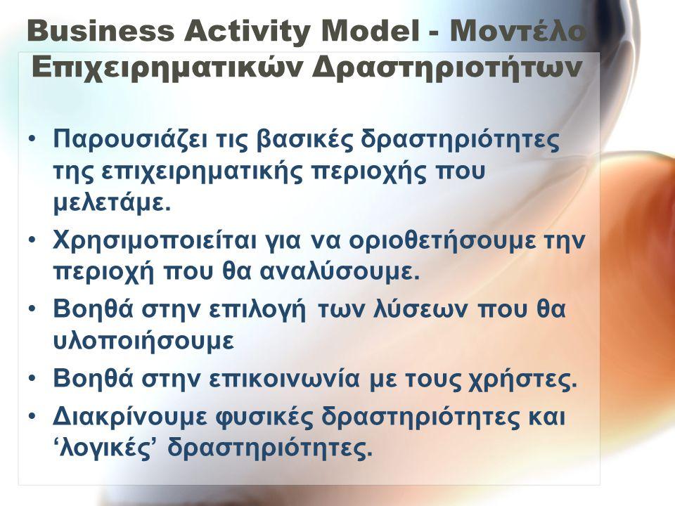 Business Activity Model - Μοντέλο Επιχειρηματικών Δραστηριοτήτων •Παρουσιάζει τις βασικές δραστηριότητες της επιχειρηματικής περιοχής που μελετάμε. •Χ