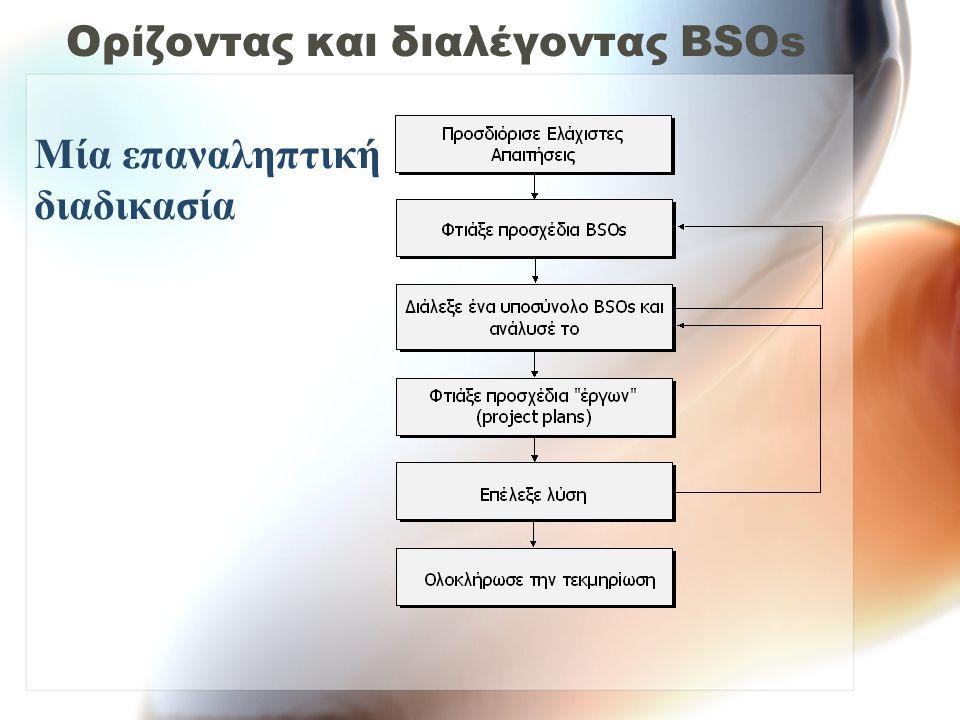 Ορίζοντας και διαλέγοντας BSOs Μία επαναληπτική διαδικασία