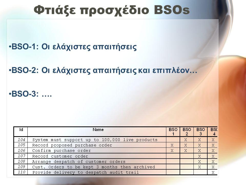 Φτιάξε προσχέδιο BSOs •BSO-1: Οι ελάχιστες απαιτήσεις •BSO-2: Οι ελάχιστες απαιτήσεις και επιπλέον… •BSO-3: ….