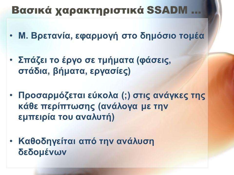 Βασικά χαρακτηριστικά SSADM... •Μ. Βρετανία, εφαρμογή στο δημόσιο τομέα •Σπάζει το έργο σε τμήματα (φάσεις, στάδια, βήματα, εργασίες) •Προσαρμόζεται ε