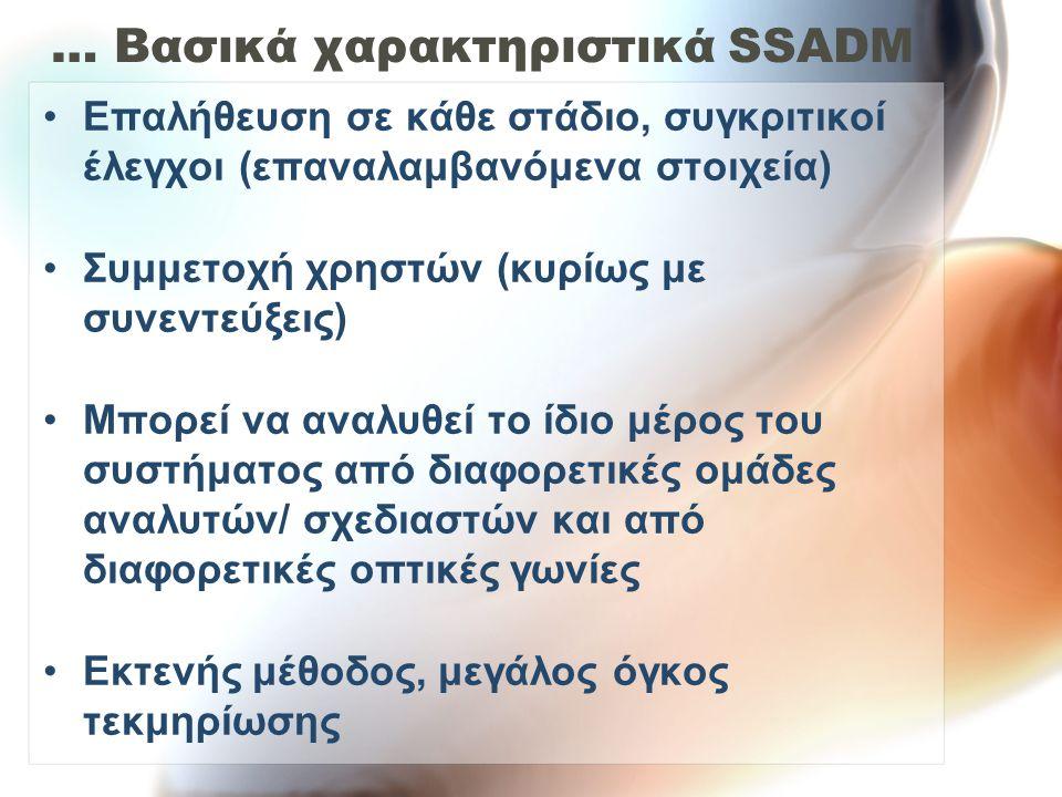 … Βασικά χαρακτηριστικά SSADM •Επαλήθευση σε κάθε στάδιο, συγκριτικοί έλεγχοι (επαναλαμβανόμενα στοιχεία) •Συμμετοχή χρηστών (κυρίως με συνεντεύξεις)