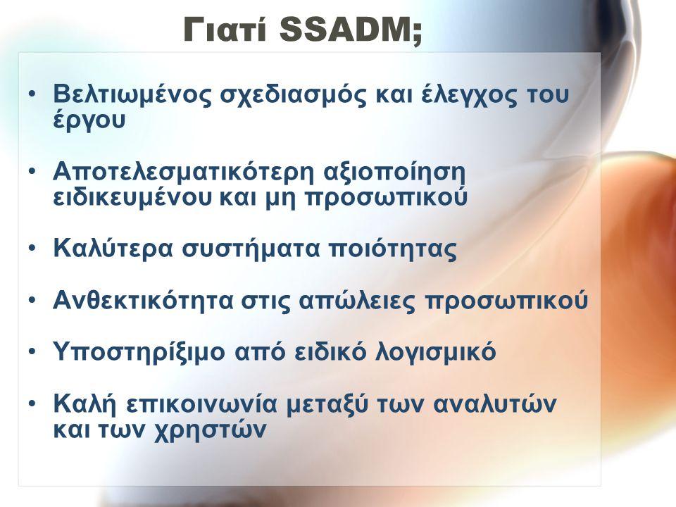 Γιατί SSADM; •Βελτιωμένος σχεδιασμός και έλεγχος του έργου •Αποτελεσματικότερη αξιοποίηση ειδικευμένου και μη προσωπικού •Καλύτερα συστήματα ποιότητας