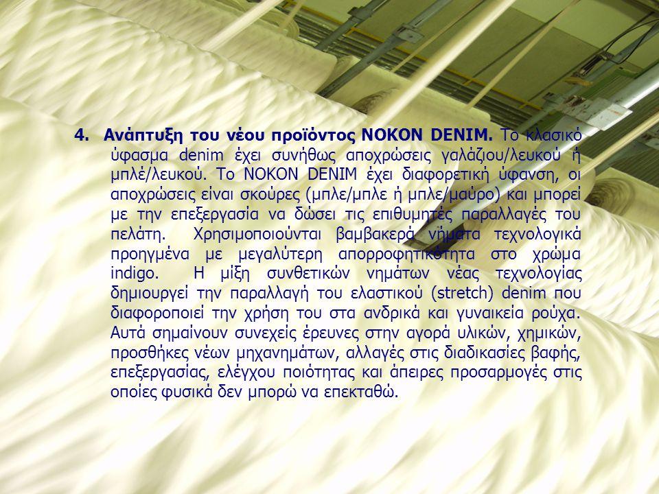 4. Ανάπτυξη του νέου προϊόντος NOKON DENIM. Το κλασικό ύφασμα denim έχει συνήθως αποχρώσεις γαλάζιου/λευκού ή μπλέ/λευκού. Το NOKON DENIM έχει διαφορε