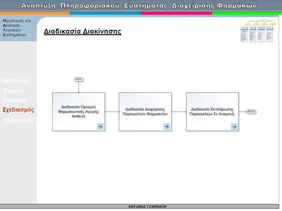 ΑΝΤΩΝΙΑ ΤΖΑΜΠΑΖΗ Οργάνωση και Διοίκηση Τεχνικών Συστημάτων Εισαγωγή Έρευνα Ανάλυση Σχεδιασμός Υλοποίηση Διαδικασία Διακίνησης Σχεδιασμός  