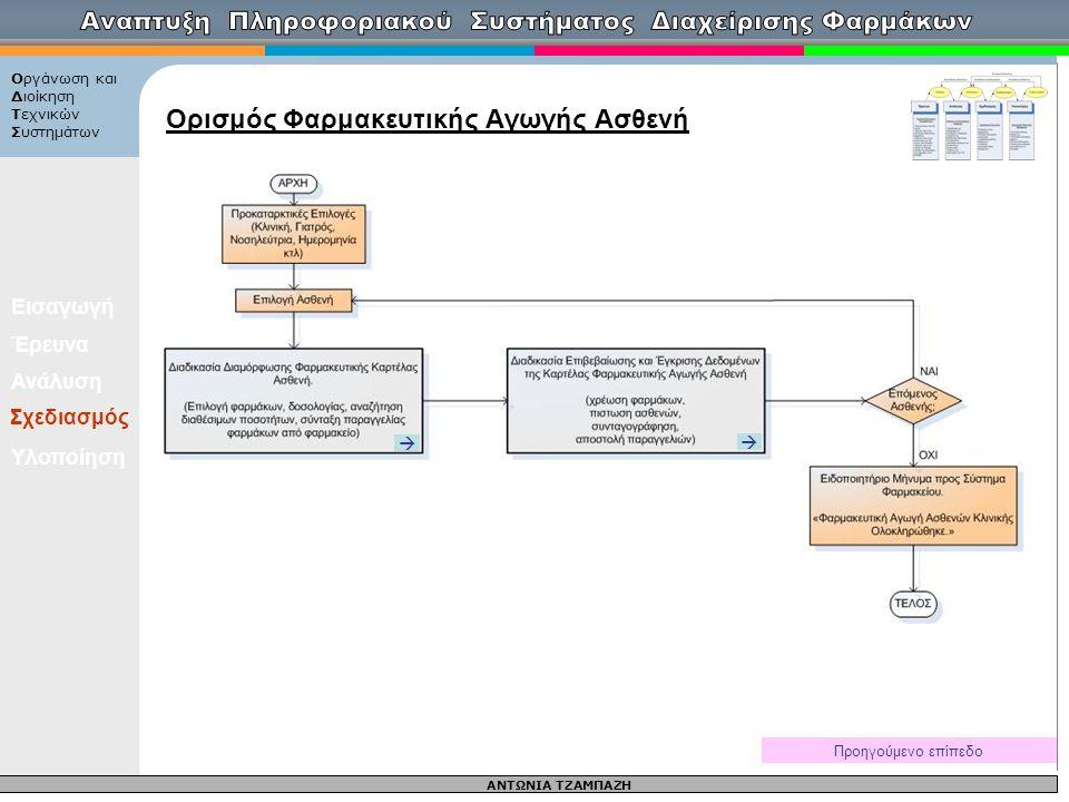ΑΝΤΩΝΙΑ ΤΖΑΜΠΑΖΗ Οργάνωση και Διοίκηση Τεχνικών Συστημάτων Εισαγωγή Έρευνα Ανάλυση Σχεδιασμός Υλοποίηση Ορισμός Φαρμακευτικής Αγωγής Ασθενή Σχεδιασμός