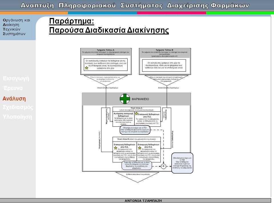 ΑΝΤΩΝΙΑ ΤΖΑΜΠΑΖΗ Οργάνωση και Διοίκηση Τεχνικών Συστημάτων Εισαγωγή Έρευνα Ανάλυση Σχεδιασμός Υλοποίηση Παράρτημα: Παρούσα Διαδικασία Διακίνησης Ανάλυ