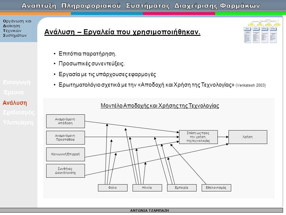 ΑΝΤΩΝΙΑ ΤΖΑΜΠΑΖΗ Οργάνωση και Διοίκηση Τεχνικών Συστημάτων Εισαγωγή Έρευνα Ανάλυση Σχεδιασμός Υλοποίηση Ανάλυση – Εργαλεία που χρησιμοποιήθηκαν. Ανάλυ