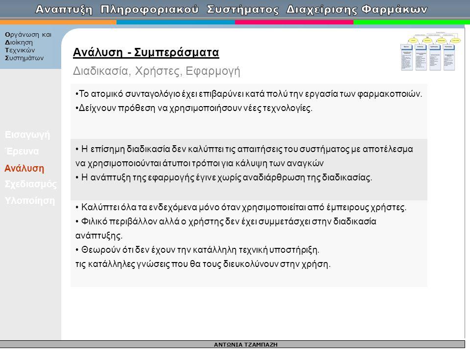 ΑΝΤΩΝΙΑ ΤΖΑΜΠΑΖΗ Οργάνωση και Διοίκηση Τεχνικών Συστημάτων Εισαγωγή Έρευνα Ανάλυση Σχεδιασμός Υλοποίηση Ανάλυση Ανάλυση - Συμπεράσματα •Το ατομικό συν