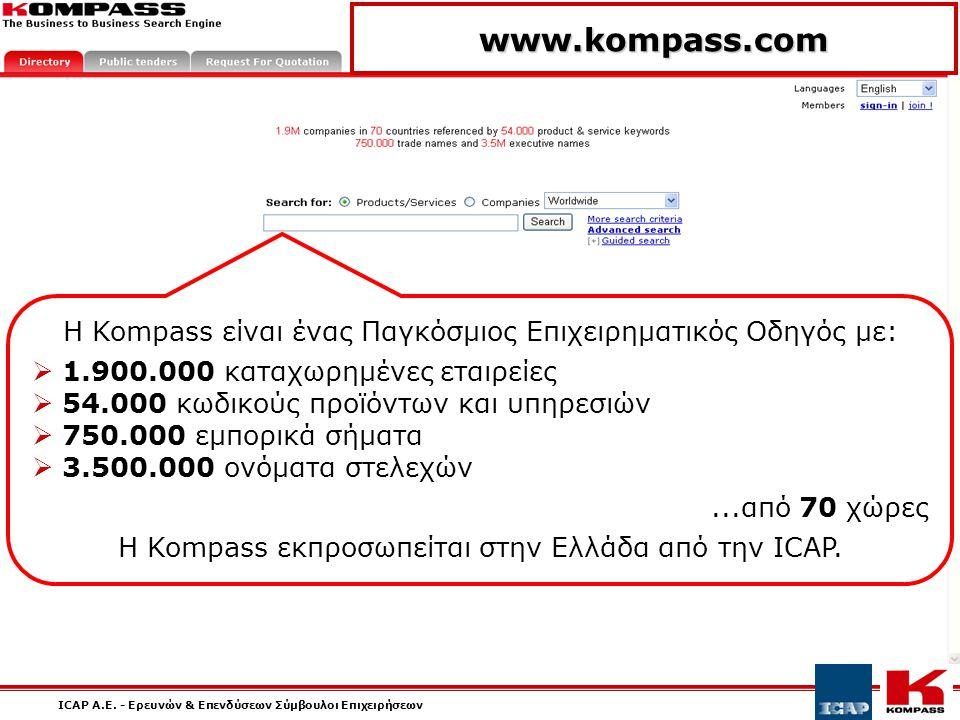 ICAP A.E.