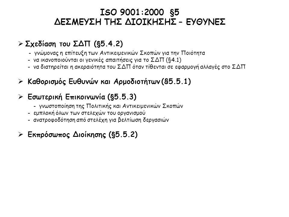 ΙSO 9001:2000 §5 ΔΕΣΜΕΥΣΗ ΤΗΣ ΔΙΟΙΚΗΣΗΣ – ΕΥΘΥΝΕΣ  Σχεδίαση του ΣΔΠ (§5.4.2) - γνώμονας η επίτευξη των Αντικειμενικών Σκοπών για την Ποιότητα - να ικανοποιούνται οι γενικές απαιτήσεις για το ΣΔΠ (§4.1) - να διατηρείται η ακεραιότητα του ΣΔΠ όταν τίθενται σε εφαρμογή αλλαγές στο ΣΔΠ  Καθορισμός Ευθυνών και Αρμοδιοτήτων (§5.5.1)  Εσωτερική Επικοινωνία (§5.5.3) - γνωστοποίηση της Πολιτικής και Αντικειμενικών Σκοπών - εμπλοκή όλων των στελεχών του οργανισμού - ανατροφοδότηση από στελέχη για βελτίωση δεργασιών  Εκπρόσωπος Διοίκησης (§5.5.2)
