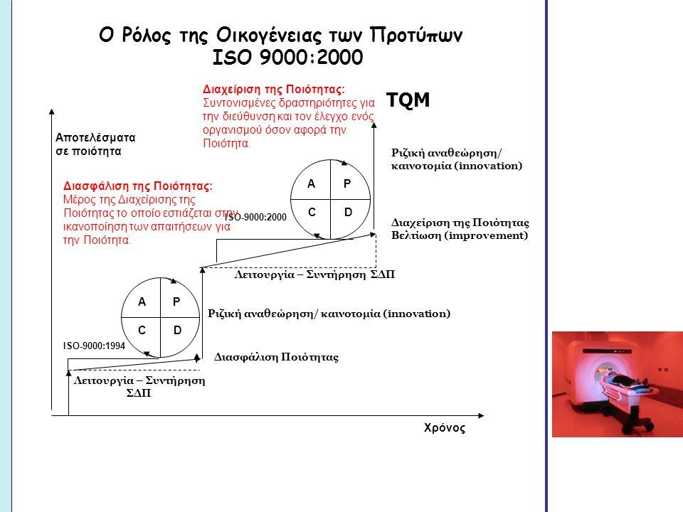 O Ρόλος της Οικογένειας των Προτύπων ISO 9000:2000 ΑP CD ΑP CD Χρόνος Αποτελέσματα σε ποιότητα ISO-9000:1994 ISO-9000:2000 Λειτουργία – Συντήρηση ΣΔΠ Λειτουργία – Συντήρηση ΣΔΠ Διασφάλιση Ποιότητας Διαχείριση της Ποιότητας Βελτίωση (improvement) Ριζική αναθεώρηση/ καινοτομία (innovation) Ριζική αναθεώρηση/ καινοτομία (innovation) TQM Διαχείριση της Ποιότητας: Συντονισμένες δραστηριότητες για την διεύθυνση και τον έλεγχο ενός οργανισμού όσον αφορά την Ποιότητα.