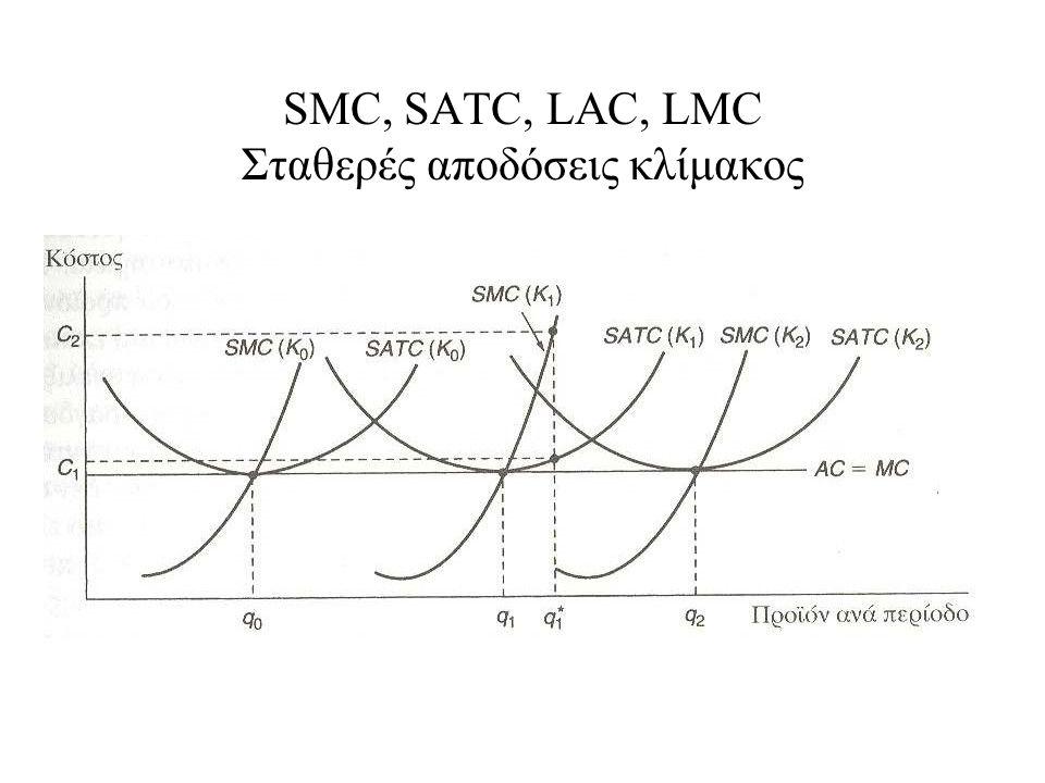 SMC, SATC, LAC, LMC Σταθερές αποδόσεις κλίμακος