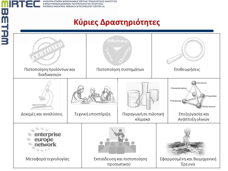 Κύριες Δραστηριότητες Πιστοποίηση προϊόντων και διαδικασιών Πιστοποίηση συστημάτων Επιθεωρήσεις Δοκιμές και αναλύσειςΤεχνική υποστήριξη Παραγωγή σε πι