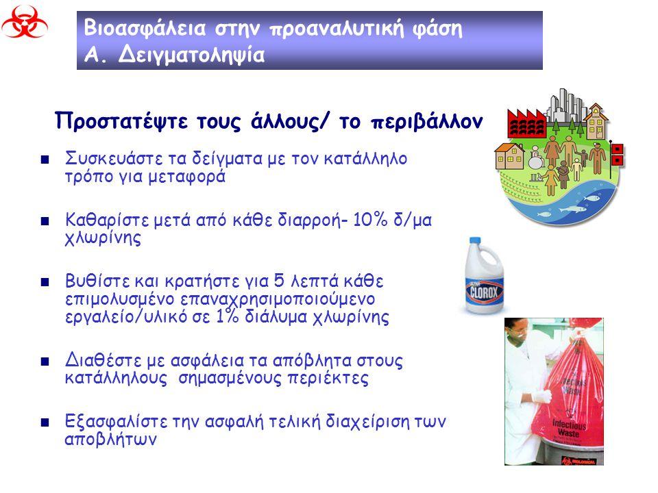  Συσκευάστε τα δείγματα με τον κατάλληλο τρόπο για μεταφορά  Καθαρίστε μετά από κάθε διαρροή- 10% δ/μα χλωρίνης  Βυθίστε και κρατήστε για 5 λεπτά κ