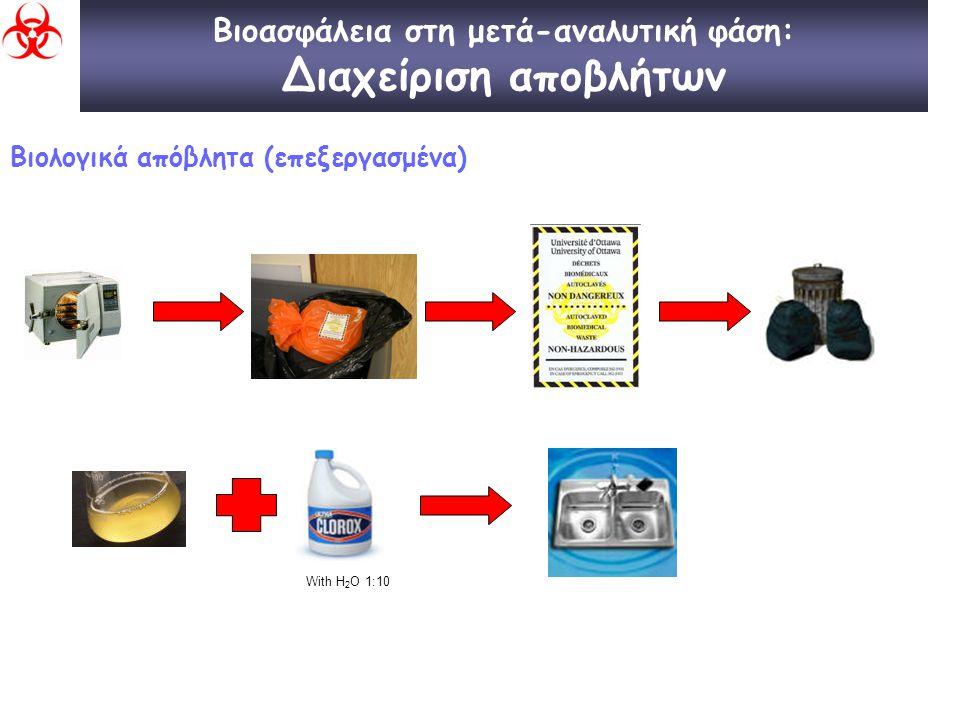 Bιολογικά απόβλητα (επεξεργασμένα) With H 2 O 1:10 Βιοασφάλεια στη μετά-αναλυτική φάση: Διαχείριση αποβλήτων